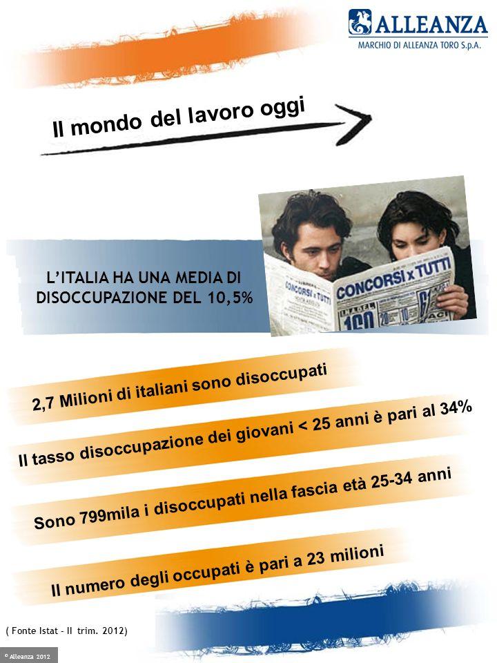 © Alleanza 2012 Crescere è facile, se hai un alleato.. LITALIA HA UNA MEDIA DI DISOCCUPAZIONE DEL 10,5% ( Fonte Istat – II trim. 2012) 2,7 Milioni di