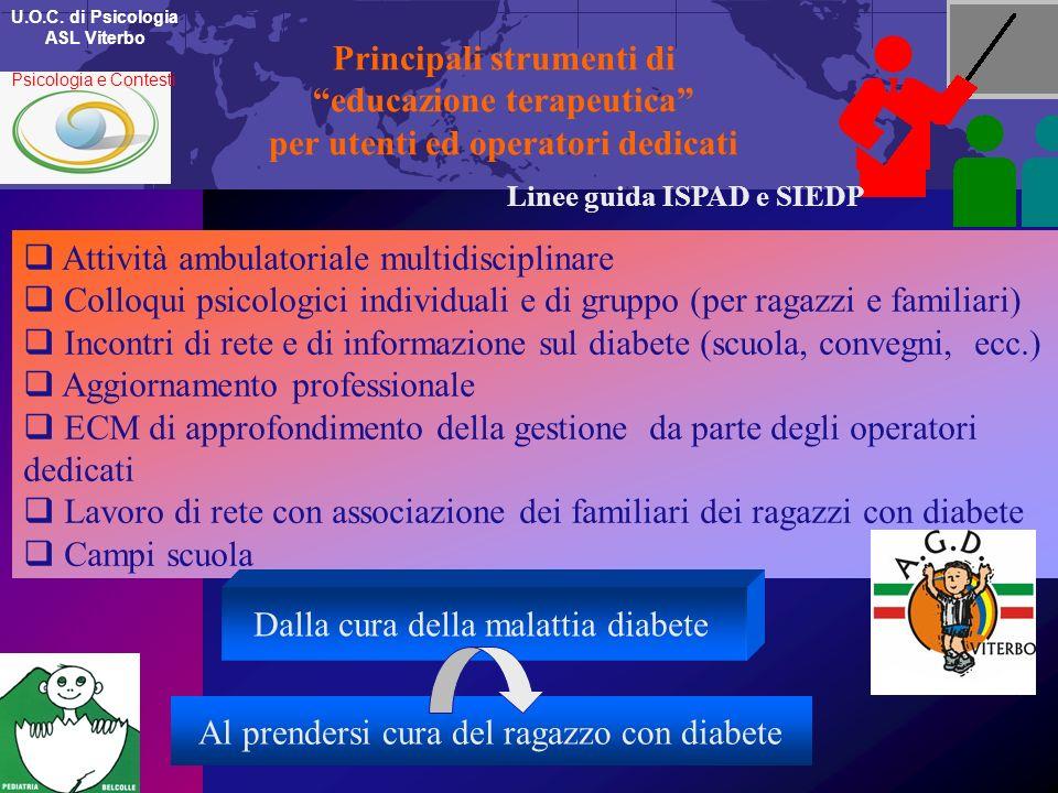 U.O.C. di Psicologia ASL Viterbo Psicologia e Contesti Attività ambulatoriale multidisciplinare Colloqui psicologici individuali e di gruppo (per raga
