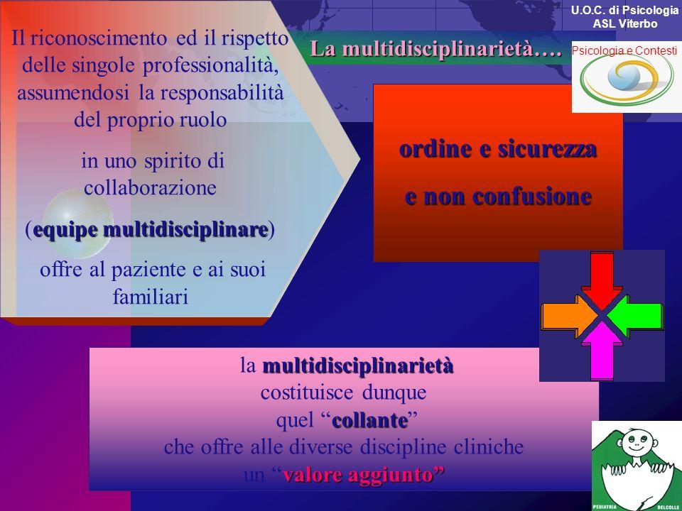 La multidisciplinarietà…. Il riconoscimento ed il rispetto delle singole professionalità, assumendosi la responsabilità del proprio ruolo in uno spiri