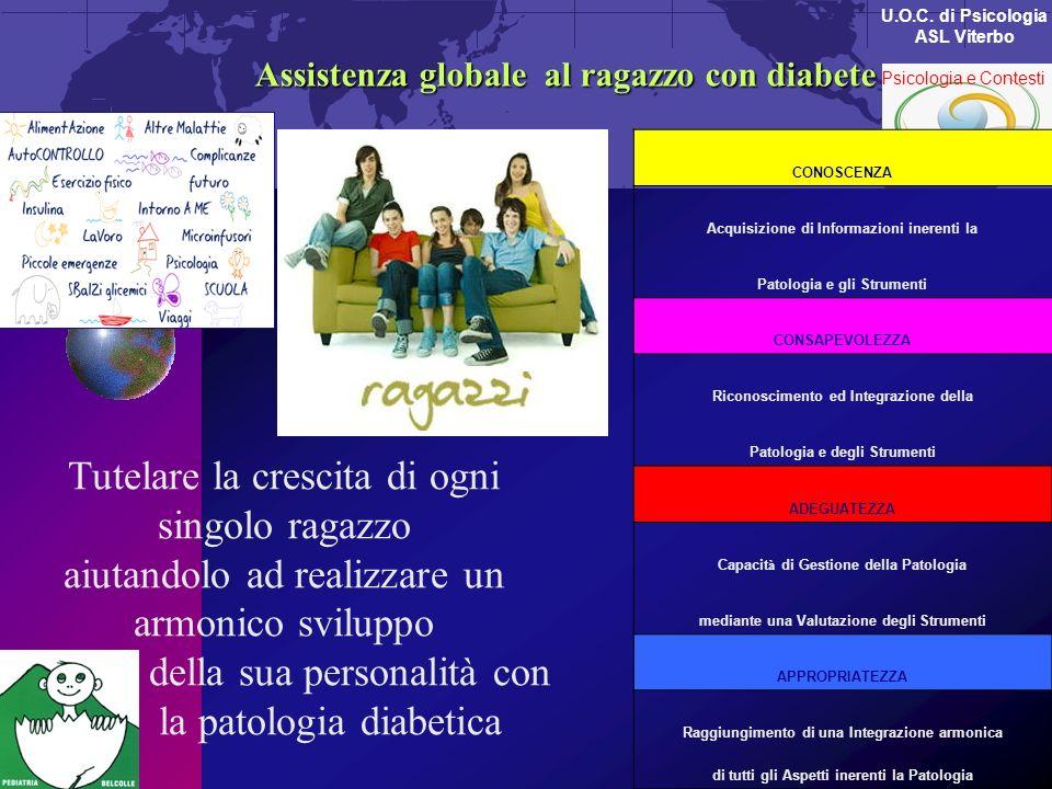 Assistenza globale al ragazzo con diabete Tutelare la crescita di ogni singolo ragazzo aiutandolo ad realizzare un armonico sviluppo della sua persona