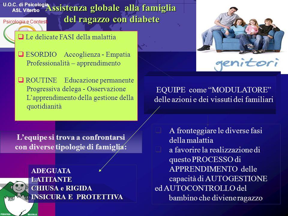 ADEGUATALATITANTE CHIUSA e RIGIDA INSICURA E PROTETTIVA EQUIPE come MODULATORE delle azioni e dei vissuti dei familiari Assistenza globale alla famigl