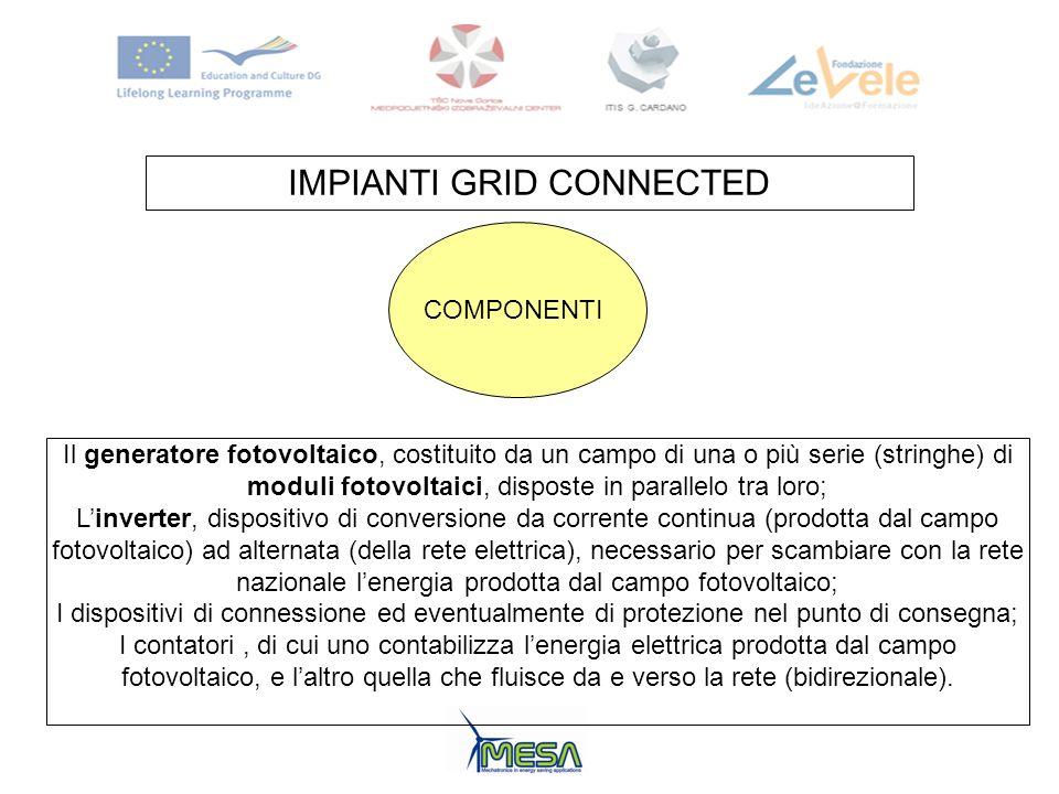 COMPONENTI Il generatore fotovoltaico, costituito da un campo di una o più serie (stringhe) di moduli fotovoltaici, disposte in parallelo tra loro; Li