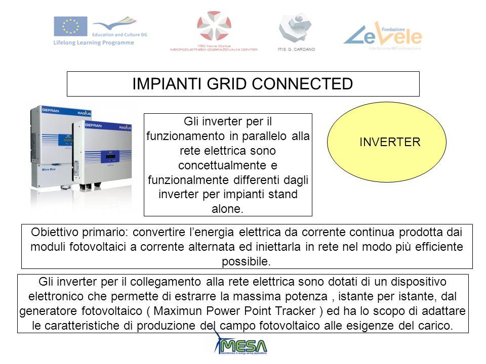 IMPIANTI GRID CONNECTED INVERTER Gli inverter per il funzionamento in parallelo alla rete elettrica sono concettualmente e funzionalmente differenti d
