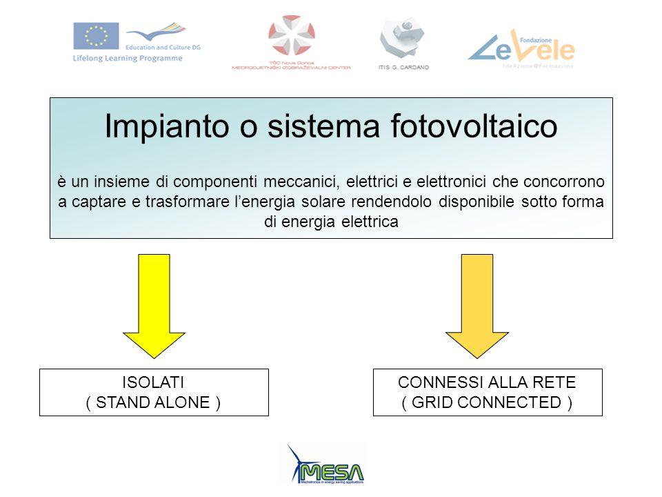 Impianto o sistema fotovoltaico è un insieme di componenti meccanici, elettrici e elettronici che concorrono a captare e trasformare lenergia solare r