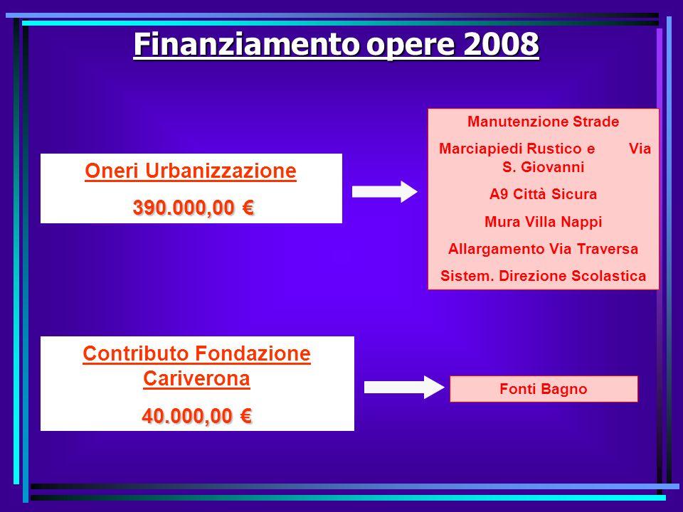 Uscite Correnti (suddivise per Interventi) 2.662.997 RIGIDITA SPESA CORRENTE Spese personale+Rimborso Mutui / Entrate Correnti Previsione 2008 45,35 %