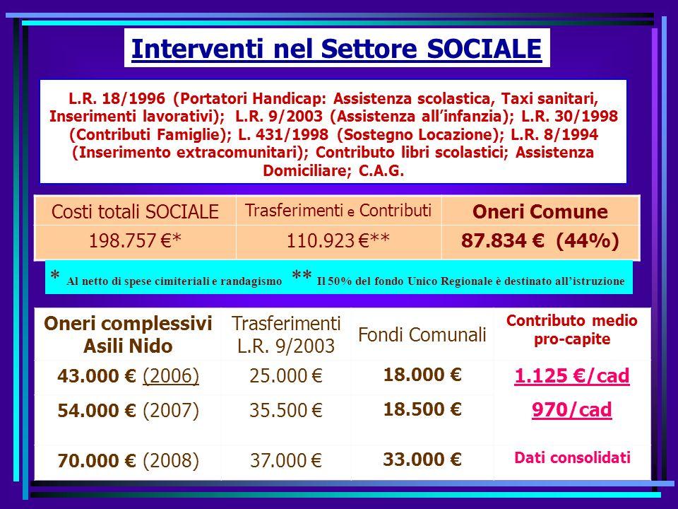 UNIONE DEI COMUNIBILANCIO 2008 UNIONE DEI COMUNI - BILANCIO 2008 ENTRATEUSCITE Contributi, Varie Segreteria, Uffici, Ragioneria, Revisore, Tecnico 121