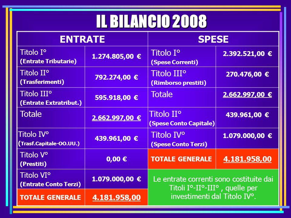 Andamento del Debito Rispetto delegabilità dei cespiti su Entrate 2006, quota interessi max.