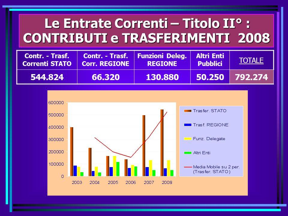Le Entrate Correnti In unità di TributiTrasferimenti Extratri- butarie TOTALE 2008 1.274.805 (48%) 792.274 (30%) 595.918 (22%) 2.662.997 Le Entrate Co