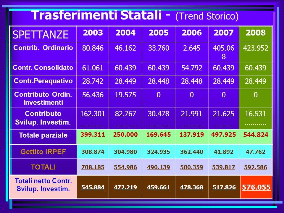 Le Entrate Correnti – Titolo III°: EXTRATRIBUTARIE 2008 Le Entrate Correnti – Titolo III°: EXTRATRIBUTARIE 2008 Proventi Servizi Pubblici 371.000 62,3 % Mense, Illumin.