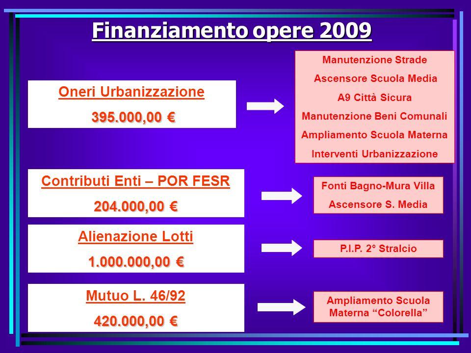 Uscite per investimenti Piano triennale OO.PP.