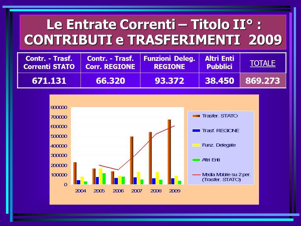 Le Entrate Correnti – Titolo II° : CONTRIBUTI e TRASFERIMENTI 2009 Le Entrate Correnti – Titolo II° : CONTRIBUTI e TRASFERIMENTI 2009 Contr.