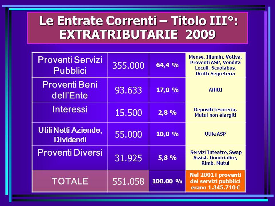 Le Entrate Correnti – Titolo III°: EXTRATRIBUTARIE 2009 Le Entrate Correnti – Titolo III°: EXTRATRIBUTARIE 2009 Proventi Servizi Pubblici 355.000 64,4 % Mense, Illumin.