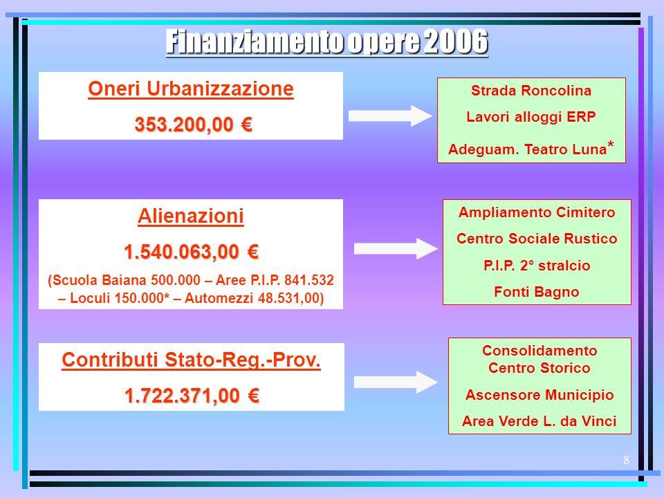 7 Uscite per investimenti Piano triennale OO.PP.