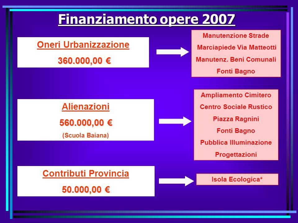 Uscite per investimenti Piano triennale OO.PP. 2007 - 2009 2007 976.312, 00 976.312, 00 Ristr.