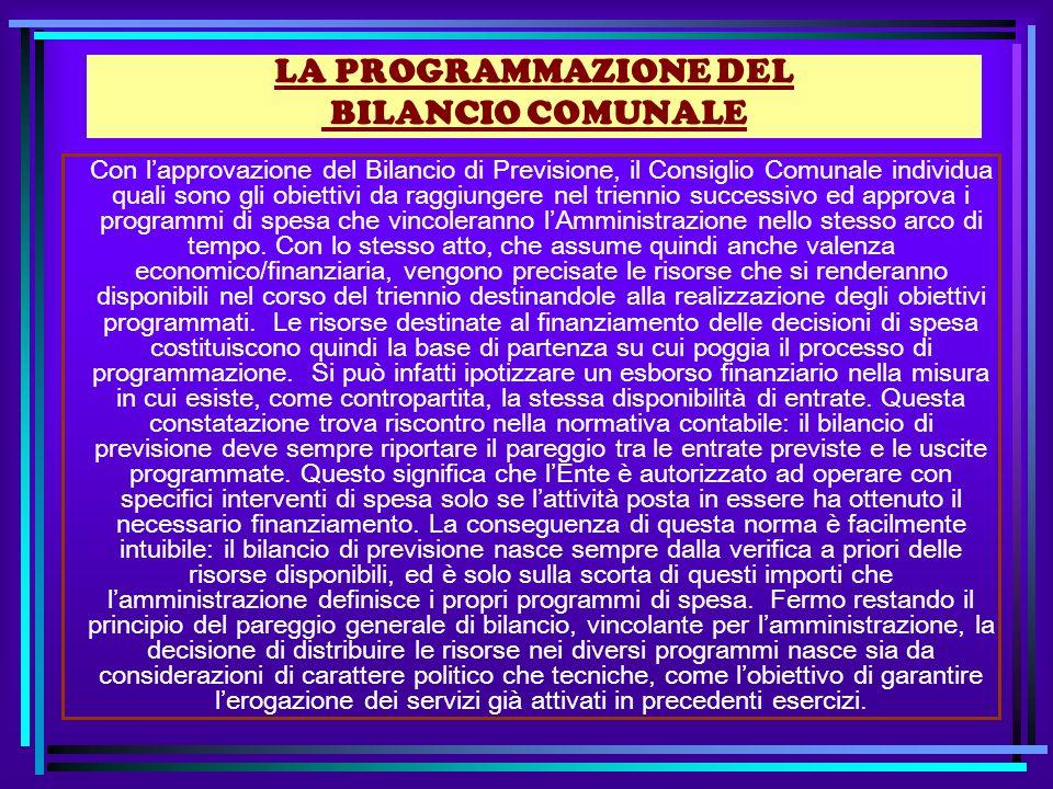COMUNE DI POLVERIGI PRESENTAZIONE DEL BILANCIO DI PREVISIONE 2007 – 2009 Polverigi - Marzo 2007