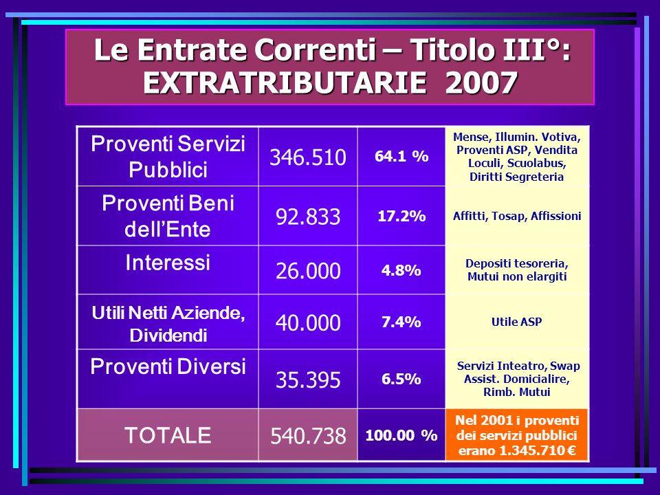 Trasferimenti Statali - (Trend Storico) SPETTANZE 200220032004200520062007 Contrib.