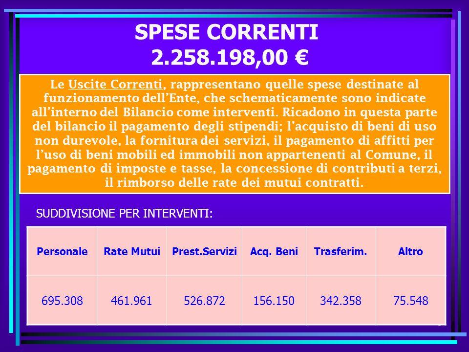 Le Entrate Correnti – Titolo III°: EXTRATRIBUTARIE 2007 Le Entrate Correnti – Titolo III°: EXTRATRIBUTARIE 2007 Proventi Servizi Pubblici 346.510 64.1 % Mense, Illumin.