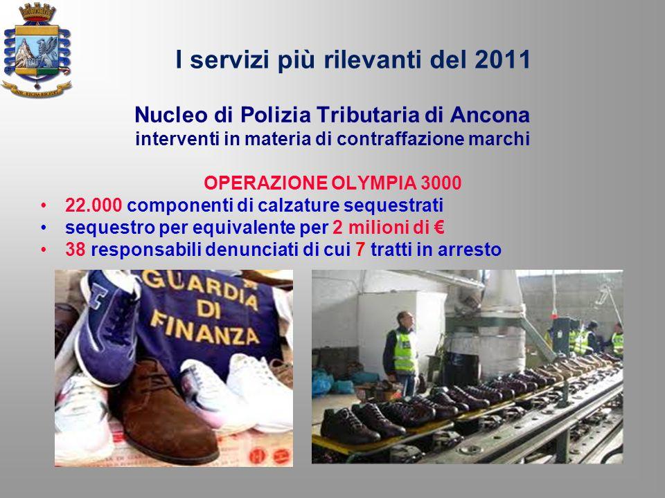 I servizi più rilevanti del 2011 Nucleo di Polizia Tributaria di Ancona interventi in materia di contraffazione marchi OPERAZIONE OLYMPIA 3000 22.000
