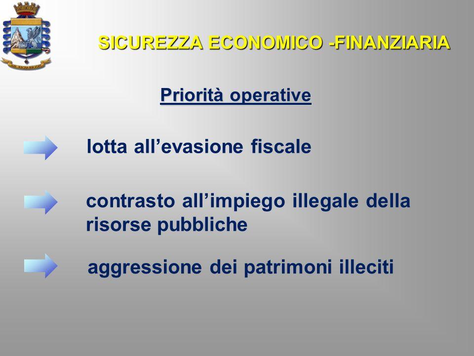 SICUREZZA ECONOMICO -FINANZIARIA lotta allevasione fiscale contrasto allimpiego illegale della risorse pubbliche aggressione dei patrimoni illeciti Pr