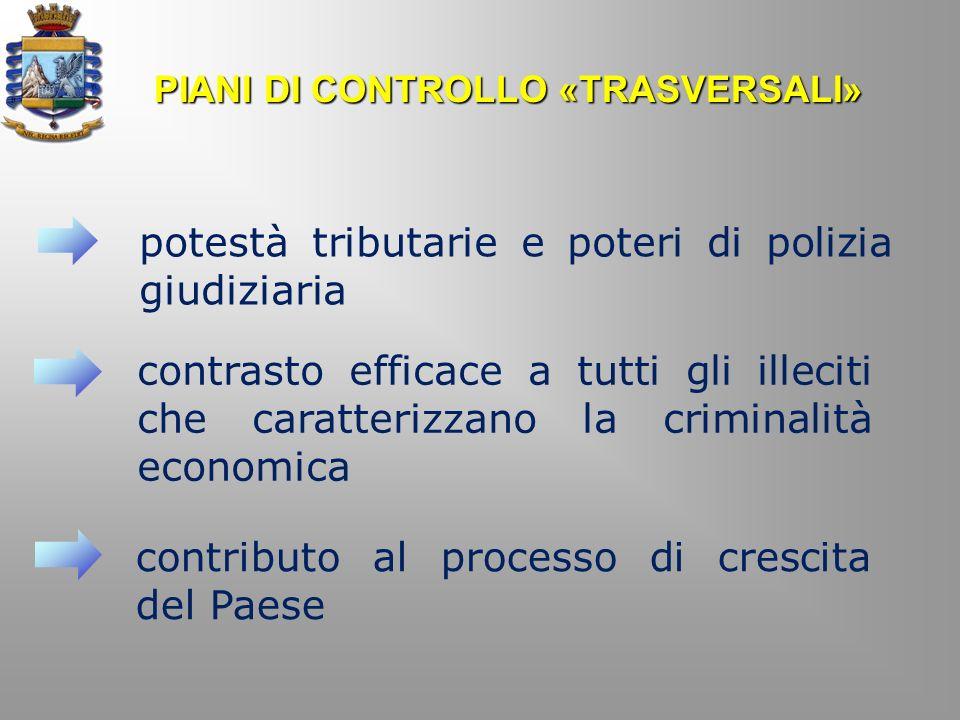 PIANI DI CONTROLLO «TRASVERSALI» contrasto efficace a tutti gli illeciti che caratterizzano la criminalità economica contributo al processo di crescit
