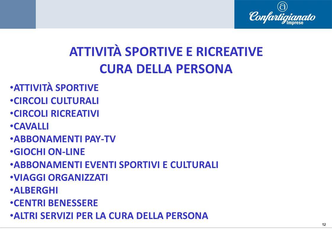 12 ATTIVITÀ SPORTIVE E RICREATIVE CURA DELLA PERSONA ATTIVITÀ SPORTIVE CIRCOLI CULTURALI CIRCOLI RICREATIVI CAVALLI ABBONAMENTI PAY-TV GIOCHI ON-LINE