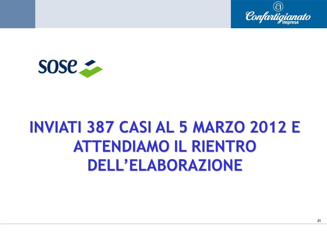 21 INVIATI 387 CASI AL 5 MARZO 2012 E ATTENDIAMO IL RIENTRO DELLELABORAZIONE