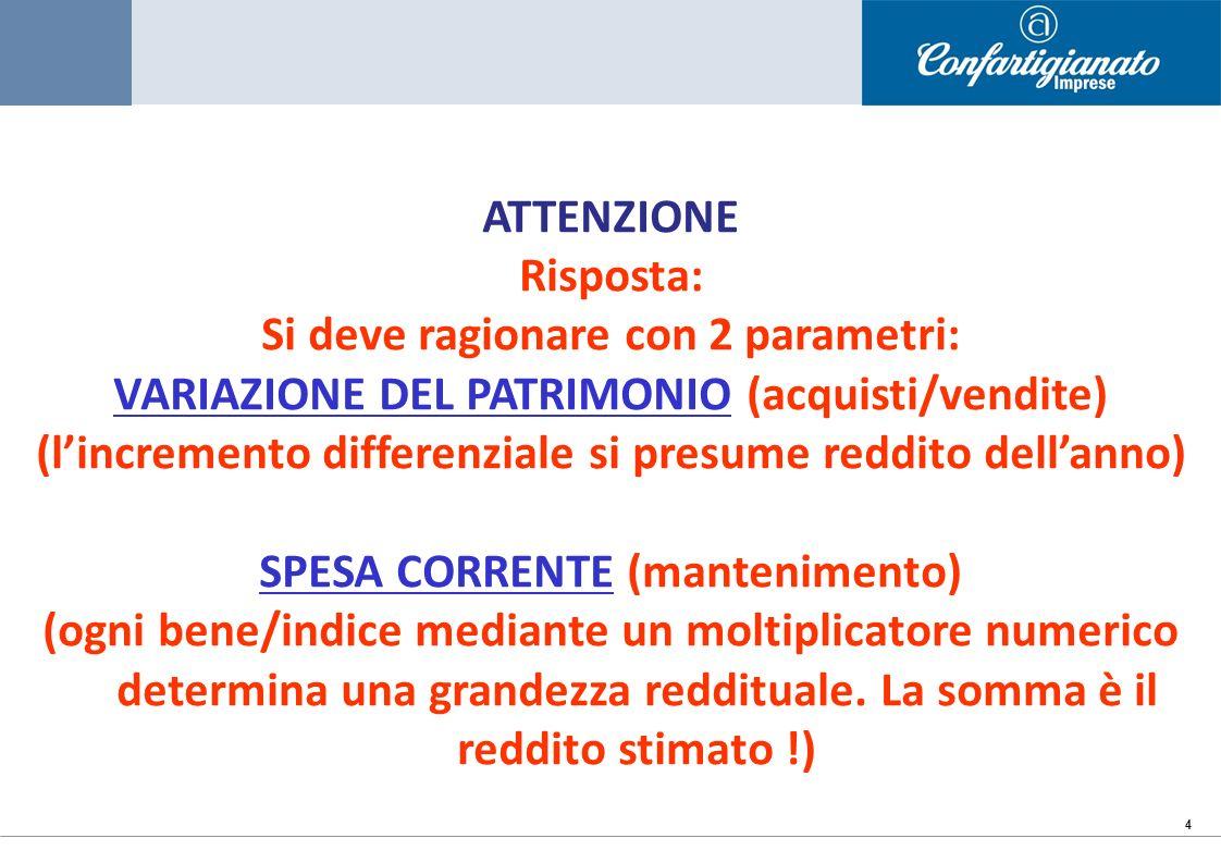 4 ATTENZIONE Risposta: Si deve ragionare con 2 parametri: VARIAZIONE DEL PATRIMONIO (acquisti/vendite) (lincremento differenziale si presume reddito d