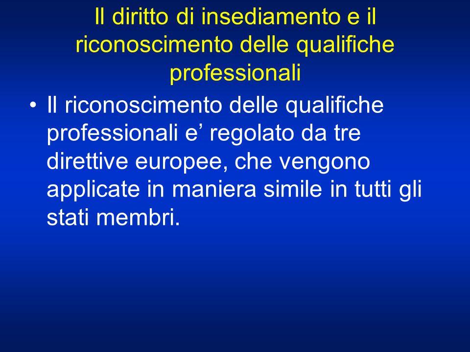 Il diritto di insediamento e il riconoscimento delle qualifiche professionali Il riconoscimento delle qualifiche professionali e regolato da tre diret