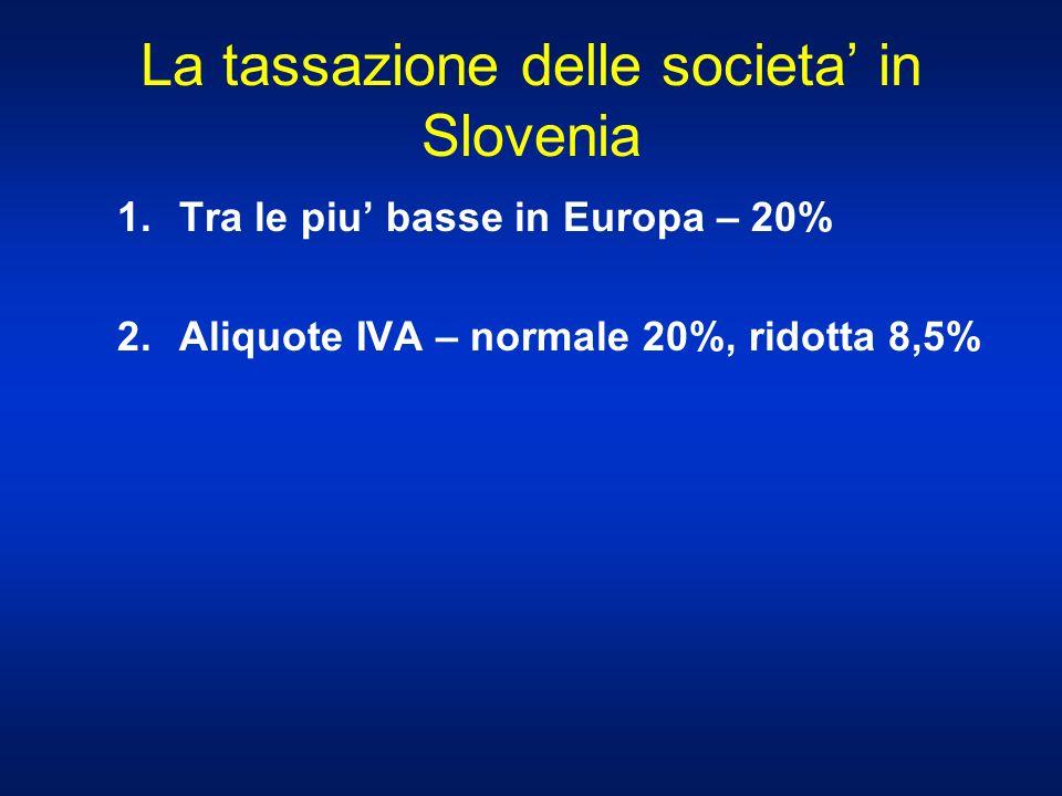 La tassazione delle societa in Slovenia 1.Tra le piu basse in Europa – 20% 2. Aliquote IVA – normale 20%, ridotta 8,5%