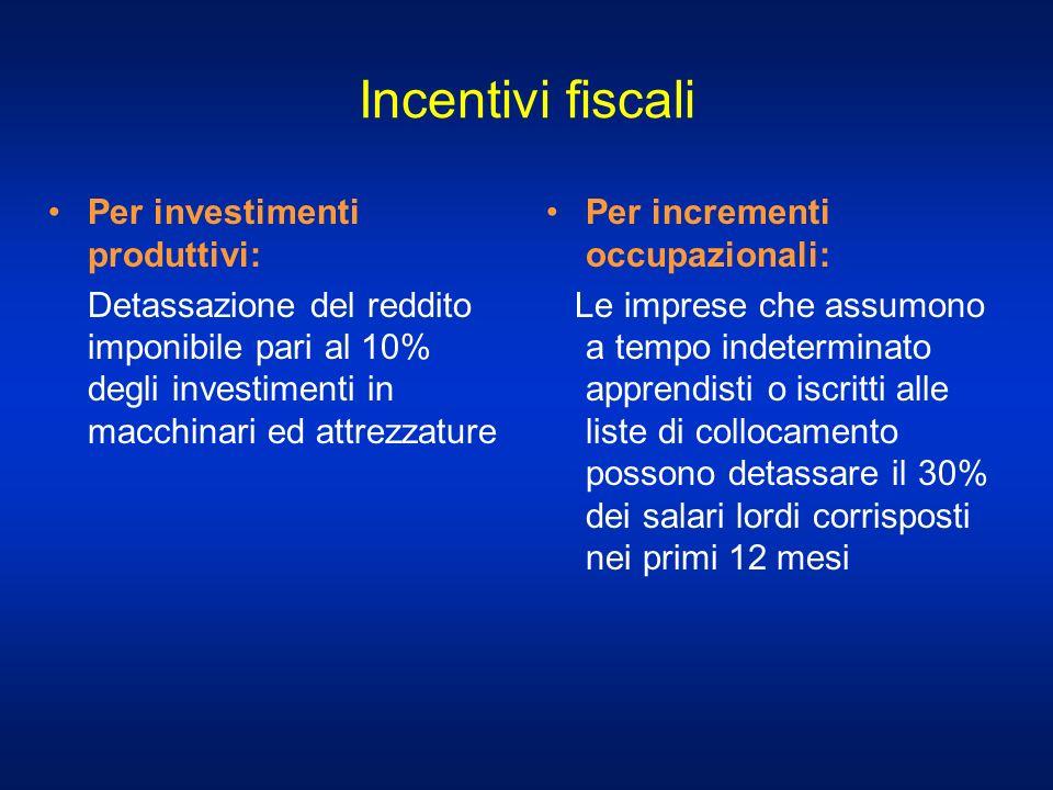 Incentivi fiscali Per investimenti produttivi: Detassazione del reddito imponibile pari al 10% degli investimenti in macchinari ed attrezzature Per in
