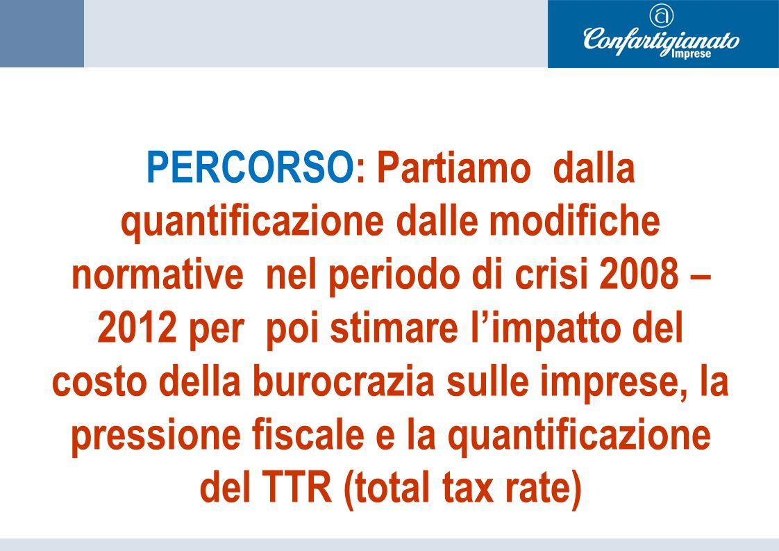 PERCORSO: Partiamo dalla quantificazione dalle modifiche normative nel periodo di crisi 2008 – 2012 per poi stimare limpatto del costo della burocrazia sulle imprese, la pressione fiscale e la quantificazione del TTR (total tax rate)