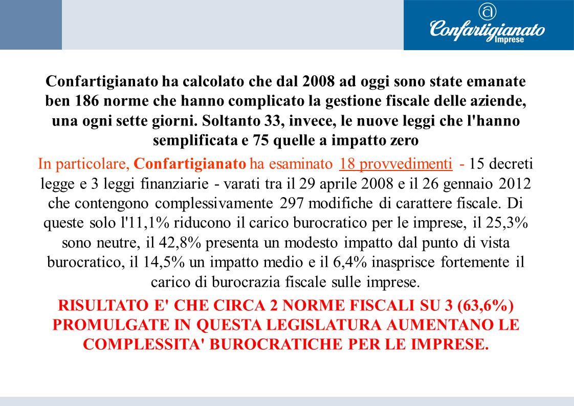 Confartigianato ha calcolato che dal 2008 ad oggi sono state emanate ben 186 norme che hanno complicato la gestione fiscale delle aziende, una ogni sette giorni.
