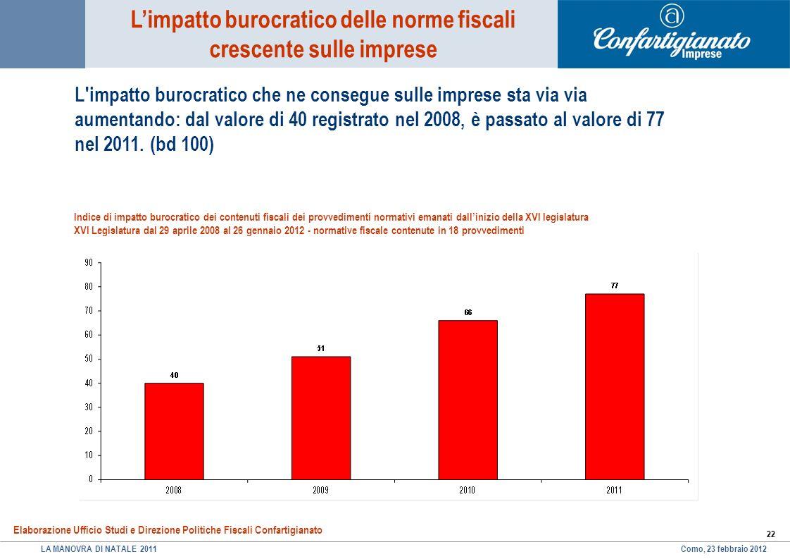 22 LA MANOVRA DI NATALE 2011 Como, 23 febbraio 2012 Limpatto burocratico delle norme fiscali crescente sulle imprese L impatto burocratico che ne consegue sulle imprese sta via via aumentando: dal valore di 40 registrato nel 2008, è passato al valore di 77 nel 2011.
