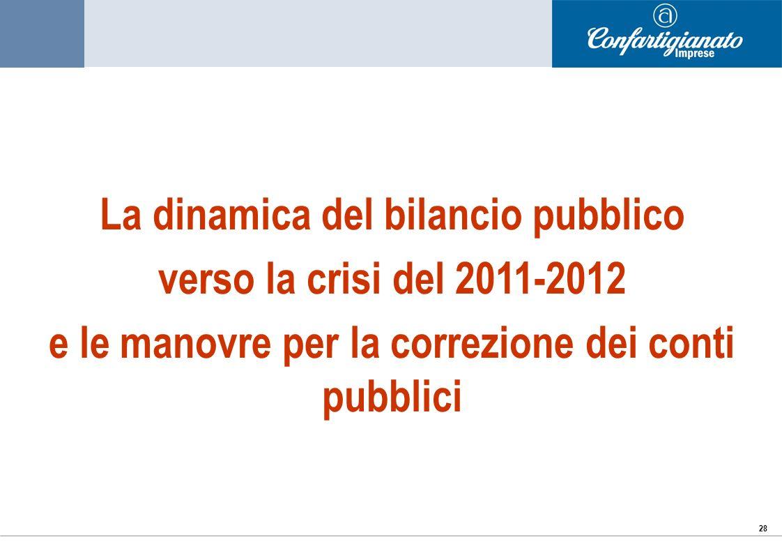 28 La dinamica del bilancio pubblico verso la crisi del 2011-2012 e le manovre per la correzione dei conti pubblici