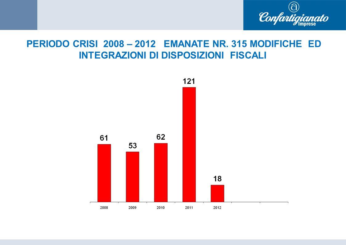 PERIODO CRISI 2008 – 2012 EMANATE NR. 315 MODIFICHE ED INTEGRAZIONI DI DISPOSIZIONI FISCALI