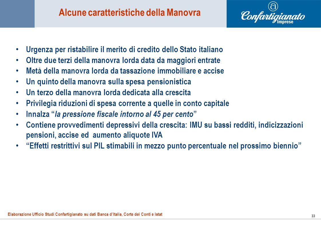 33 Urgenza per ristabilire il merito di credito dello Stato italiano Oltre due terzi della manovra lorda data da maggiori entrate Metà della manovra lorda da tassazione immobiliare e accise Un quinto della manovra sulla spesa pensionistica Un terzo della manovra lorda dedicata alla crescita Privilegia riduzioni di spesa corrente a quelle in conto capitale Innalza la pressione fiscale intorno al 45 per cento Contiene provvedimenti depressivi della crescita: IMU su bassi redditi, indicizzazioni pensioni, accise ed aumento aliquote IVA Effetti restrittivi sul PIL stimabili in mezzo punto percentuale nel prossimo biennio Alcune caratteristiche della Manovra Elaborazione Ufficio Studi Confartigianato su dati Banca dItalia, Corte dei Conti e Istat