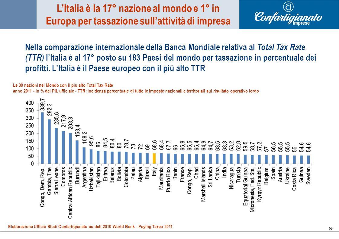 56 Nella comparazione internazionale della Banca Mondiale relativa al Total Tax Rate (TTR) lItalia è al 17° posto su 183 Paesi del mondo per tassazione in percentuale dei profitti.