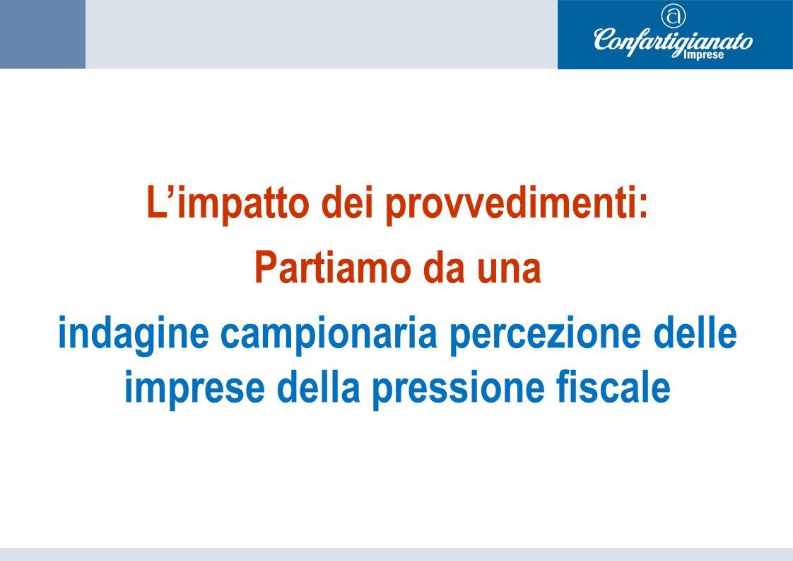 Limpatto dei provvedimenti: Partiamo da una indagine campionaria percezione delle imprese della pressione fiscale
