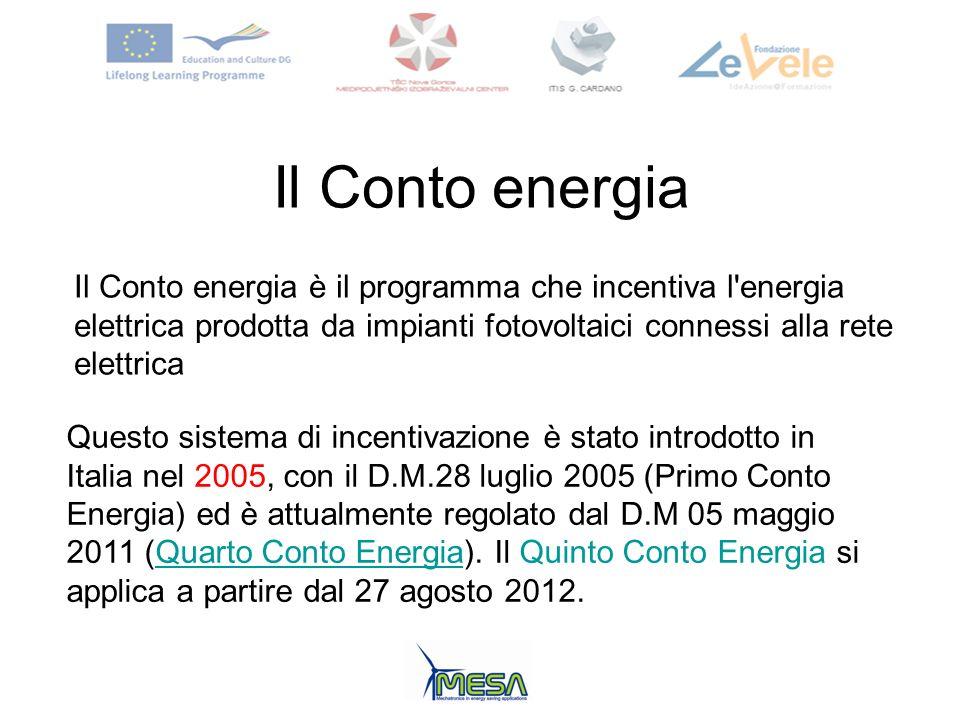 Il Conto energia è il programma che incentiva l'energia elettrica prodotta da impianti fotovoltaici connessi alla rete elettrica Il Conto energia Ques