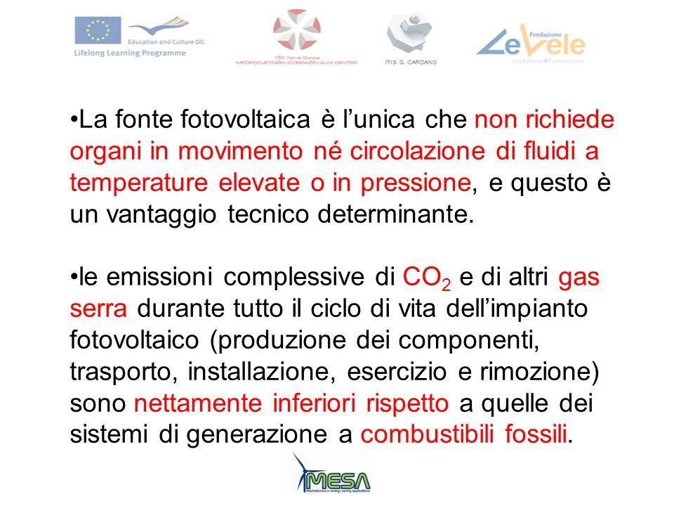 Il risparmio di combustibile 30 anni la vita utile di un impianto payback time pari a 5 anni Producibilità annua di 1.300 kWh/kW nellarco della sua vita efficace produrrà mediamente 1.300 · (30-5) = 32.500 kWh per ogni kW installato.