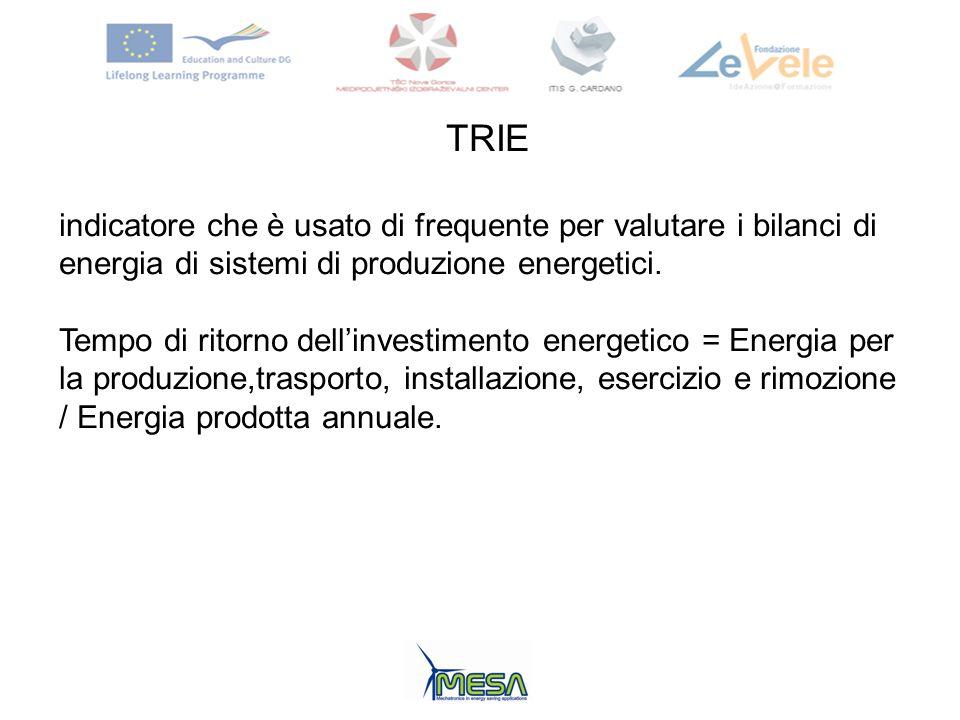 TRIE indicatore che è usato di frequente per valutare i bilanci di energia di sistemi di produzione energetici. Tempo di ritorno dellinvestimento ener