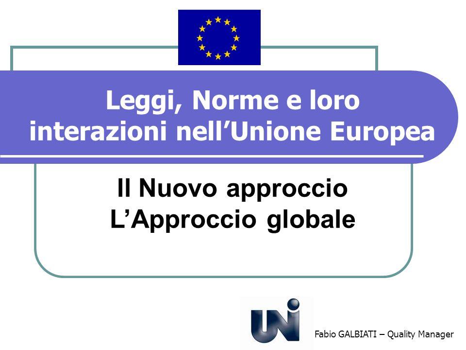 Leggi, Norme e loro interazioni nellUnione Europea Il Nuovo approccio LApproccio globale Fabio GALBIATI – Quality Manager