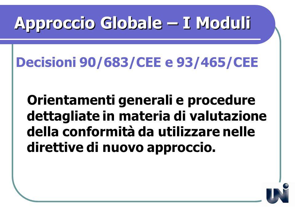 Approccio Globale – I Moduli Decisioni 90/683/CEE e 93/465/CEE Orientamenti generali e procedure dettagliate in materia di valutazione della conformità da utilizzare nelle direttive di nuovo approccio.