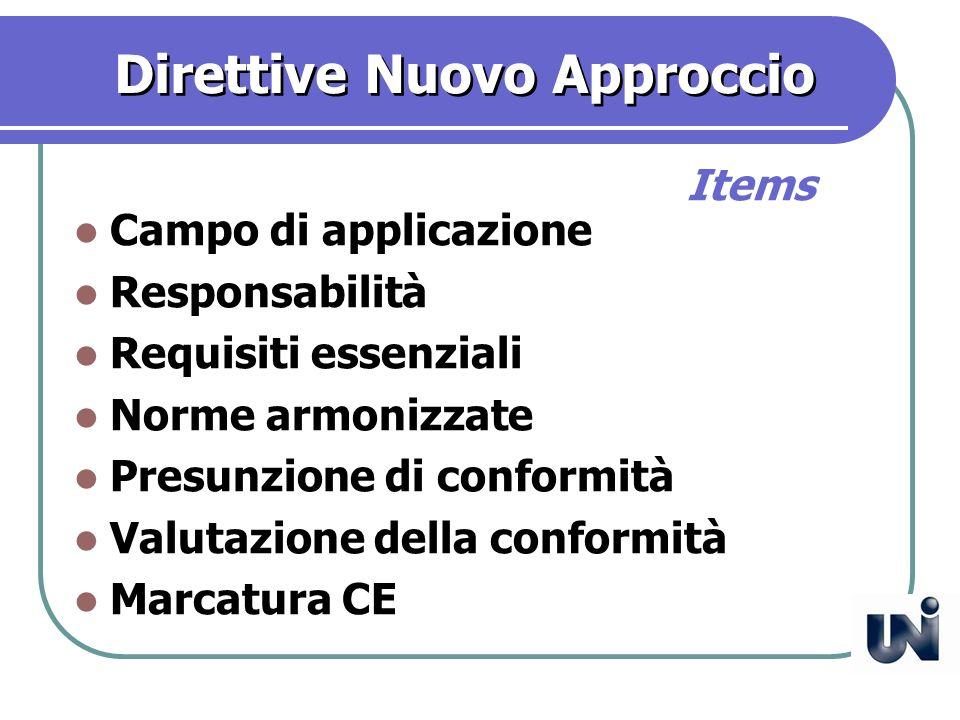 Direttive Nuovo Approccio Campo di applicazione Responsabilità Requisiti essenziali Norme armonizzate Presunzione di conformità Valutazione della conformità Marcatura CE Items