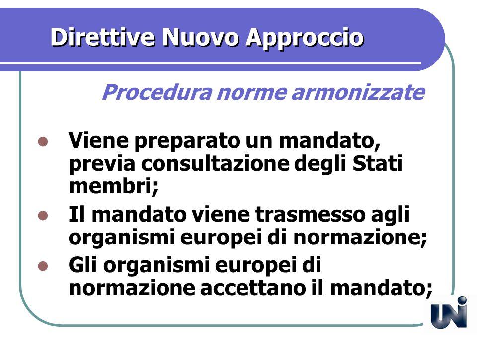 Direttive Nuovo Approccio Viene preparato un mandato, previa consultazione degli Stati membri; Il mandato viene trasmesso agli organismi europei di normazione; Gli organismi europei di normazione accettano il mandato; Procedura norme armonizzate