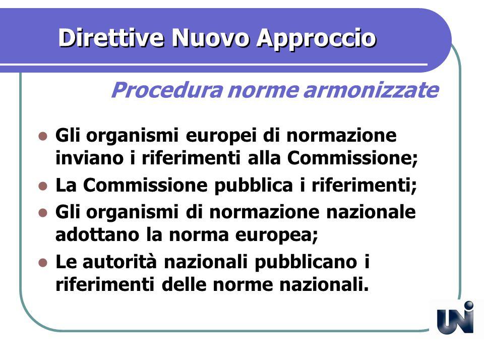 Direttive Nuovo Approccio Gli organismi europei di normazione inviano i riferimenti alla Commissione; La Commissione pubblica i riferimenti; Gli organismi di normazione nazionale adottano la norma europea; Le autorità nazionali pubblicano i riferimenti delle norme nazionali.