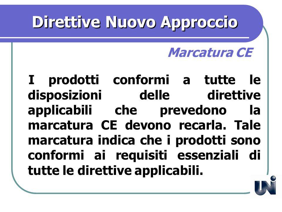 Direttive Nuovo Approccio I prodotti conformi a tutte le disposizioni delle direttive applicabili che prevedono la marcatura CE devono recarla.
