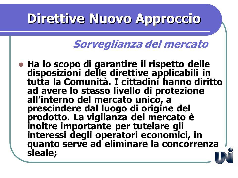 Direttive Nuovo Approccio Ha lo scopo di garantire il rispetto delle disposizioni delle direttive applicabili in tutta la Comunità.
