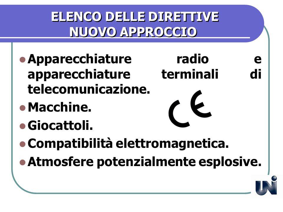 Apparecchiature radio e apparecchiature terminali di telecomunicazione.