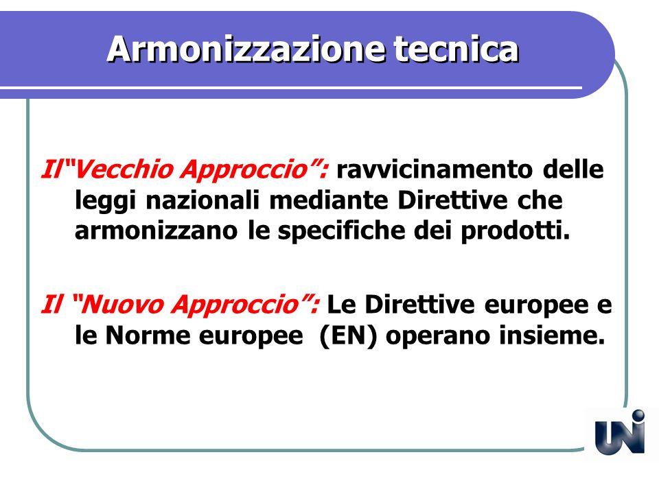Armonizzazione tecnica IlVecchio Approccio: ravvicinamento delle leggi nazionali mediante Direttive che armonizzano le specifiche dei prodotti.